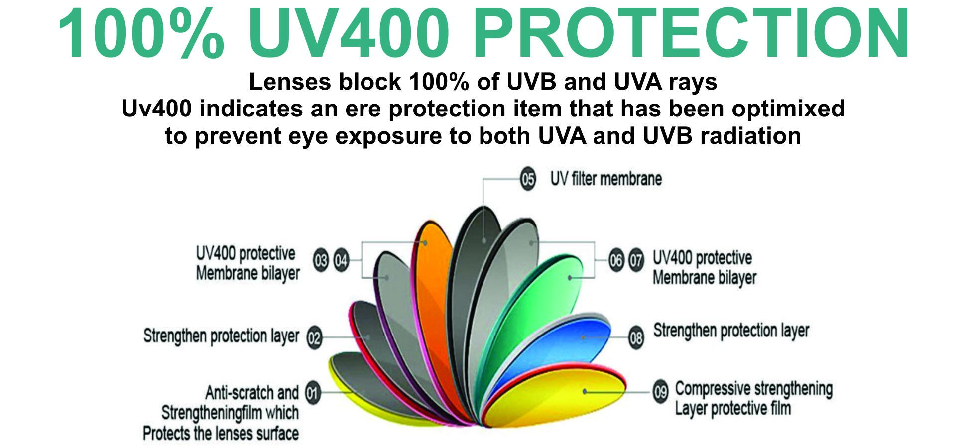 ROZIOR RWP5003C1 UV400 Protection